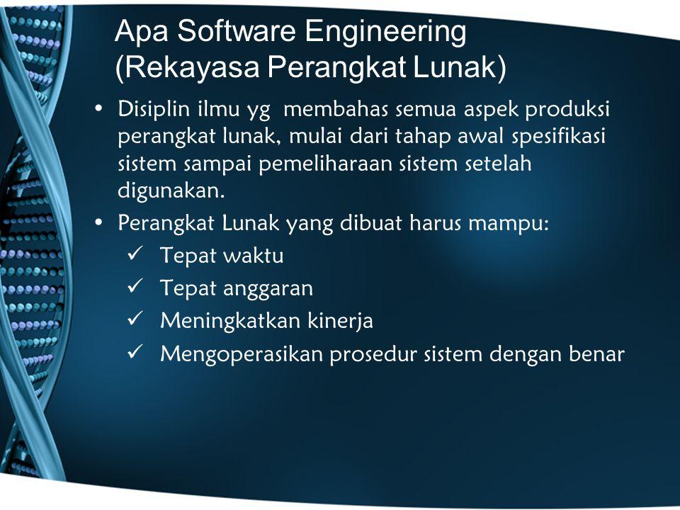Apa Software Engineering (Rekayasa Perangkat Lunak)
