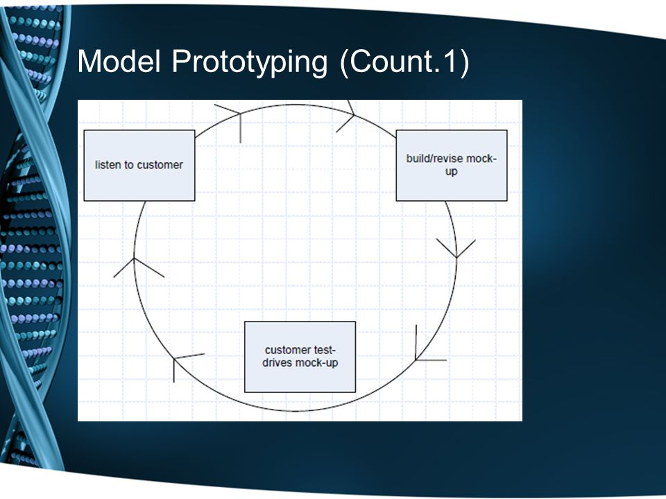 Model Prototyping (Count.1)