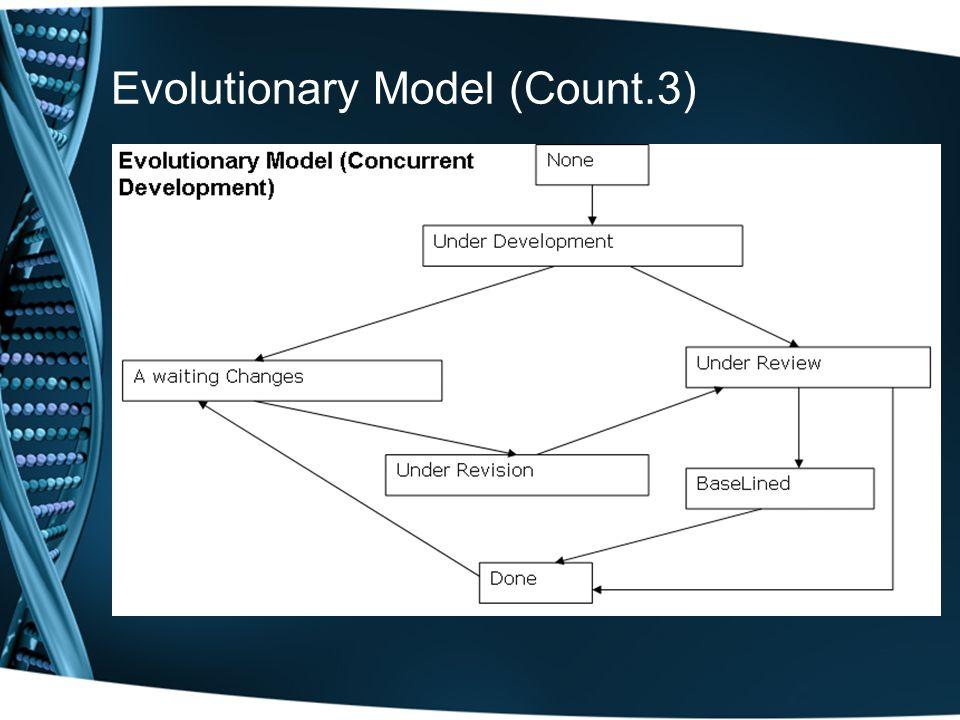 Evolutionary Model (Count.3)