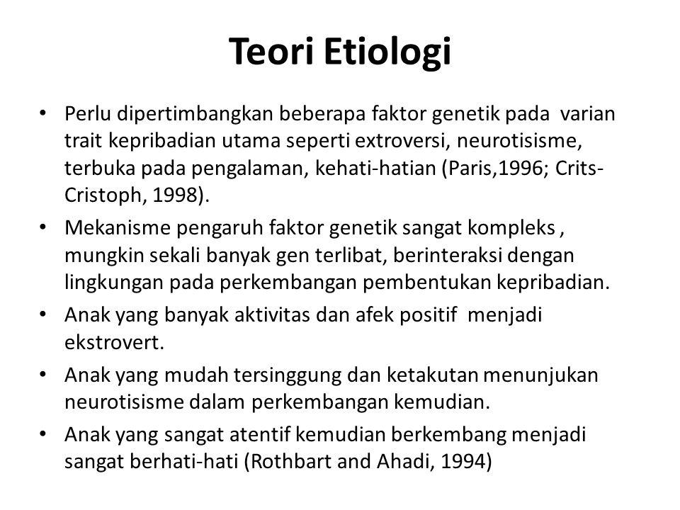 Teori Etiologi