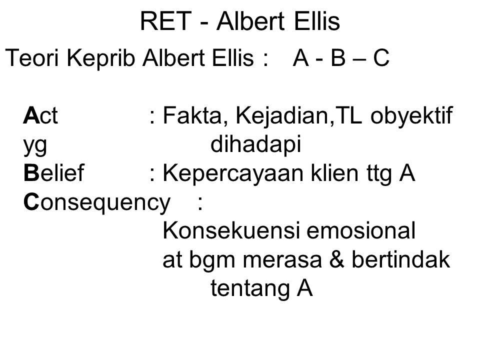 RET - Albert Ellis