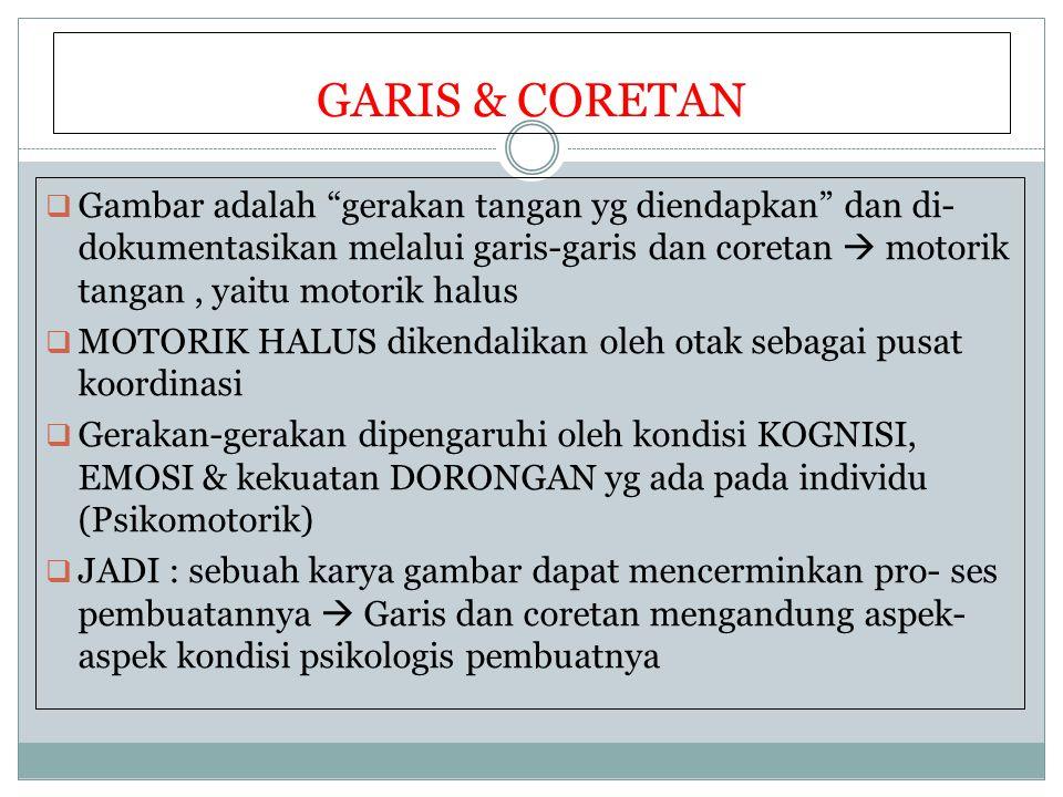 GARIS & CORETAN