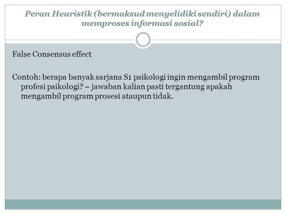 Peran Heuristik (bermaksud menyelidiki sendiri) dalam memproses informasi sosial