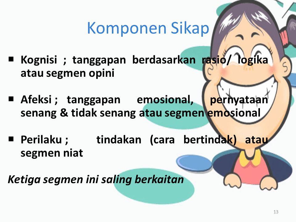 Komponen Sikap Kognisi ; tanggapan berdasarkan rasio/ logika atau segmen opini.