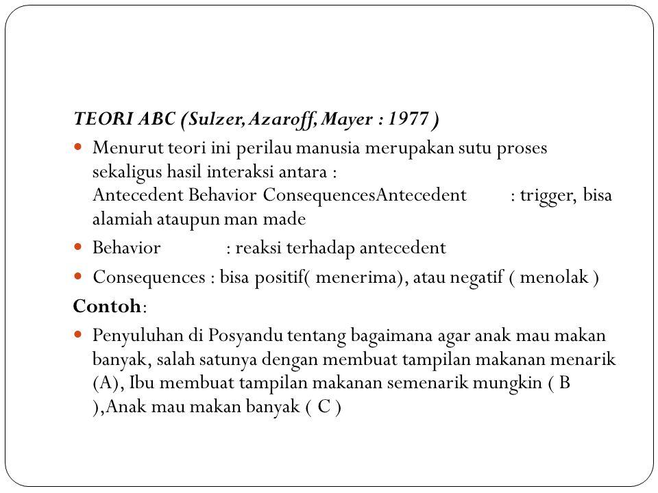 TEORI ABC (Sulzer, Azaroff, Mayer : 1977 )