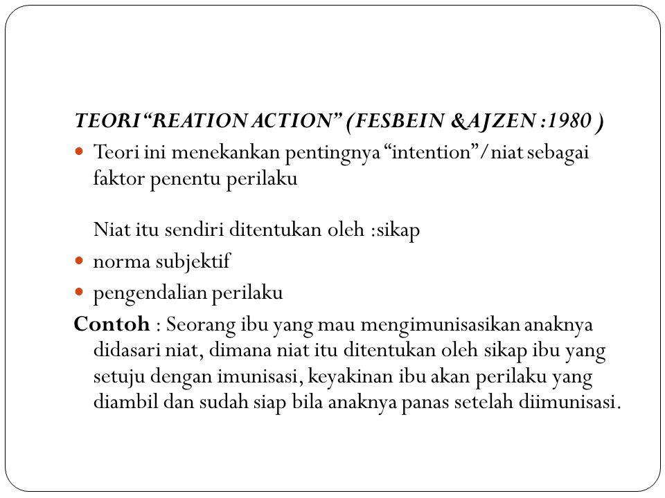 TEORI REATION ACTION (FESBEIN &AJZEN :1980 )