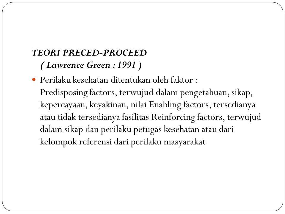 TEORI PRECED-PROCEED ( Lawrence Green : 1991 )