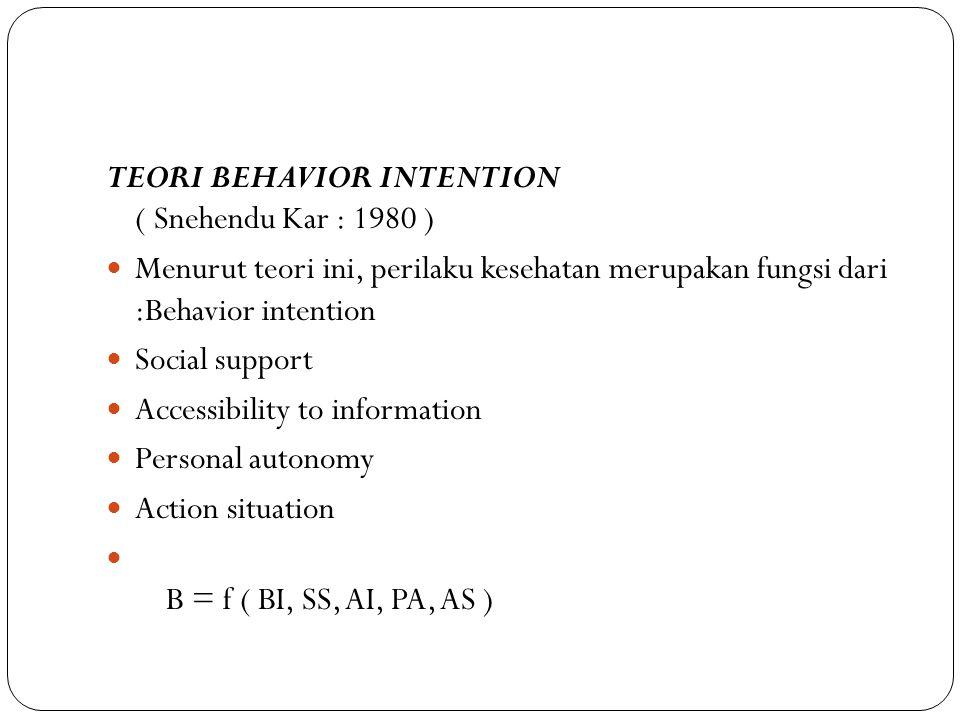 TEORI BEHAVIOR INTENTION ( Snehendu Kar : 1980 )
