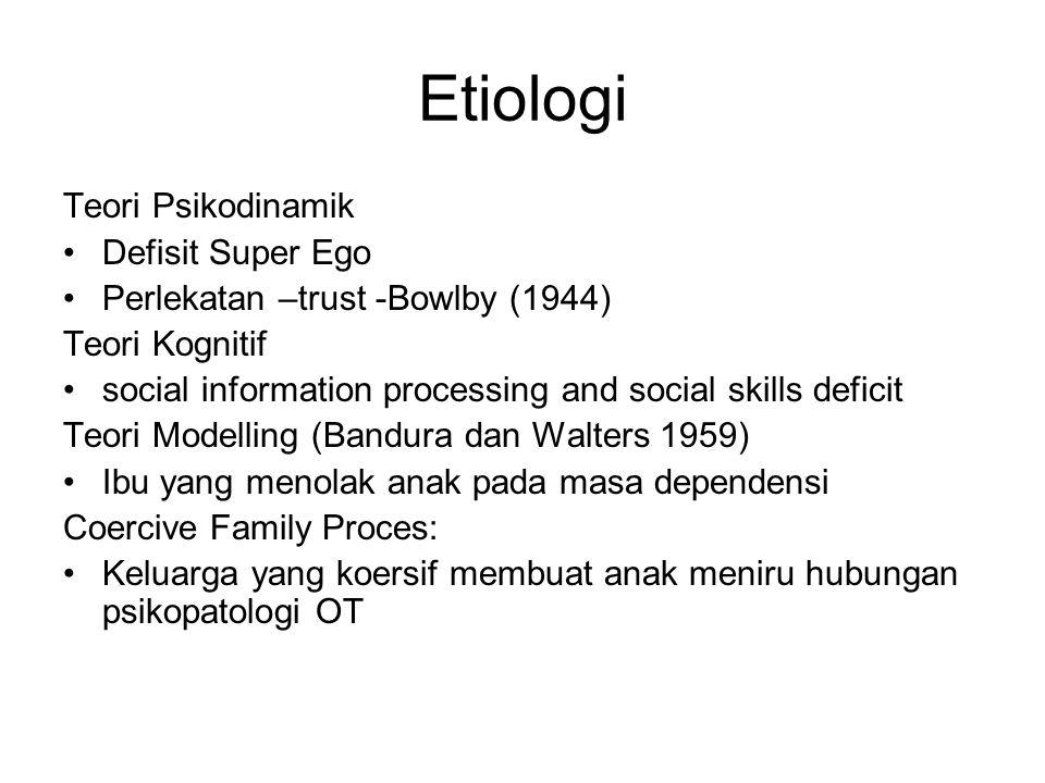 Etiologi Teori Psikodinamik Defisit Super Ego