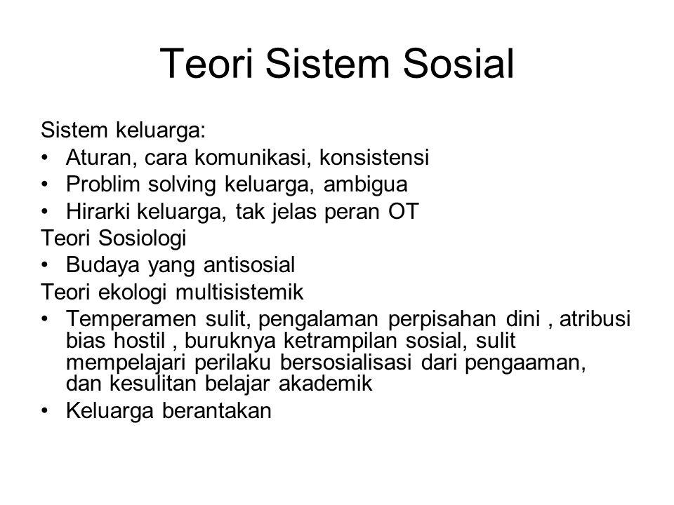Teori Sistem Sosial Sistem keluarga: