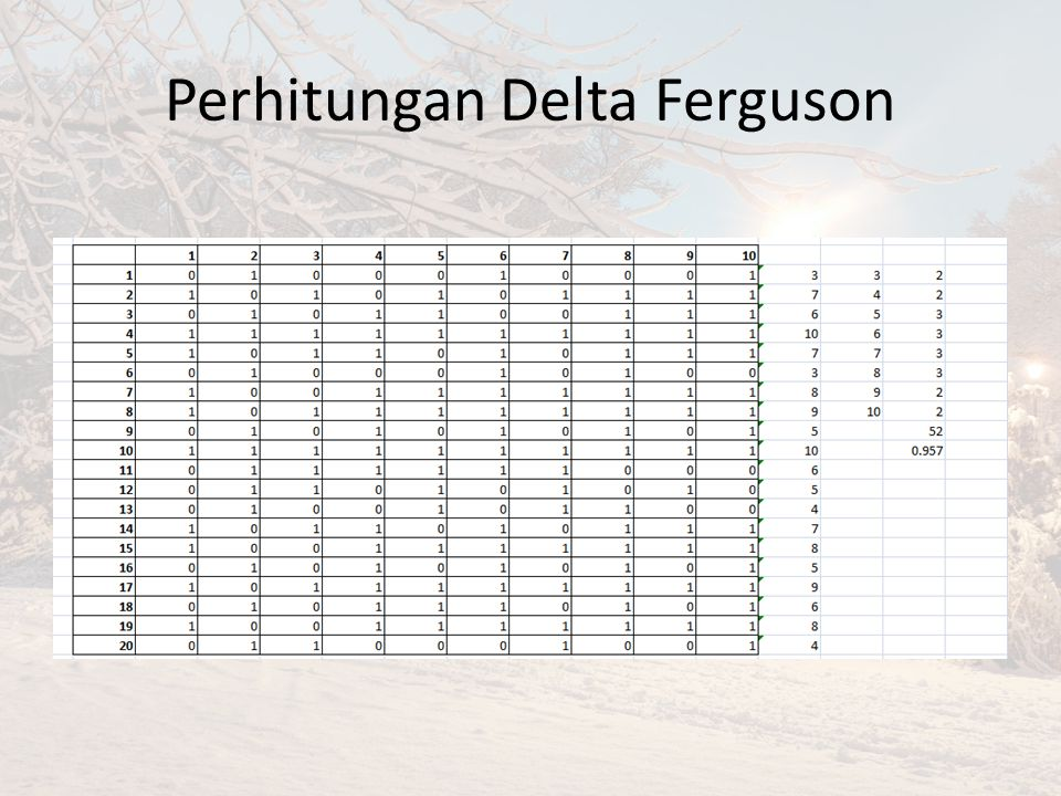 Perhitungan Delta Ferguson