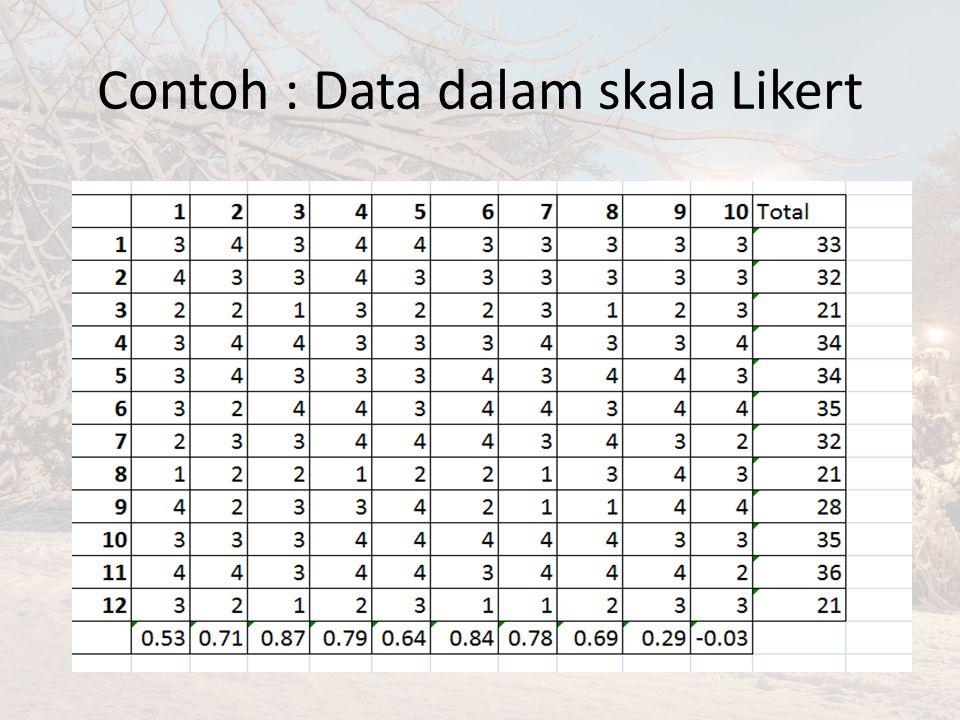Contoh : Data dalam skala Likert