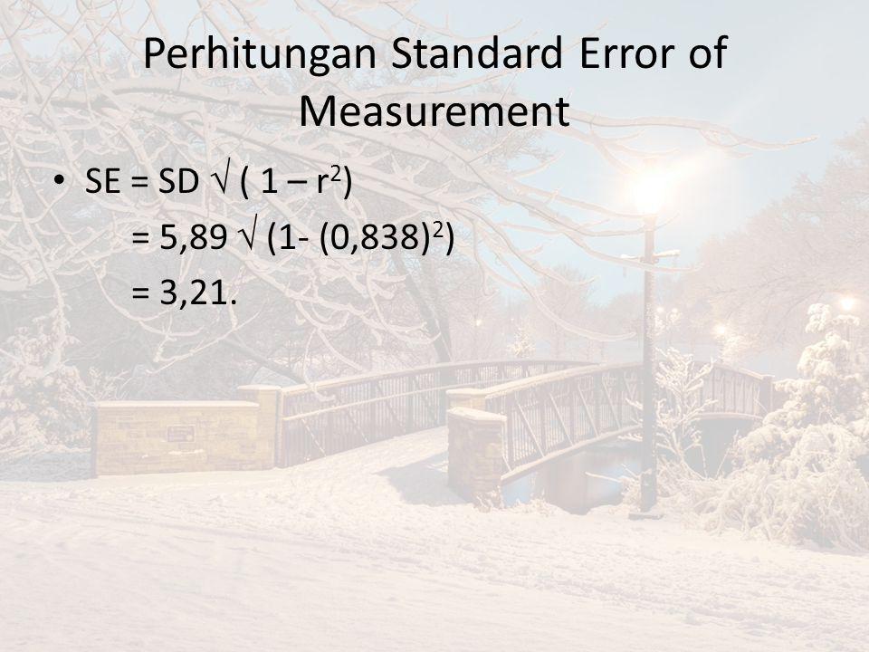 Perhitungan Standard Error of Measurement