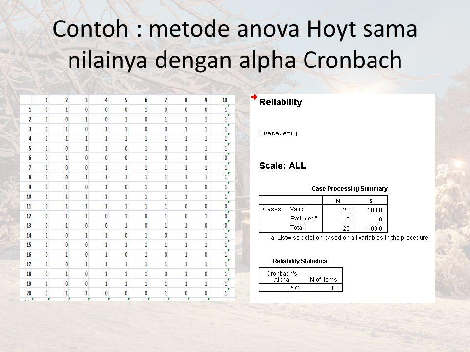 Contoh : metode anova Hoyt sama nilainya dengan alpha Cronbach