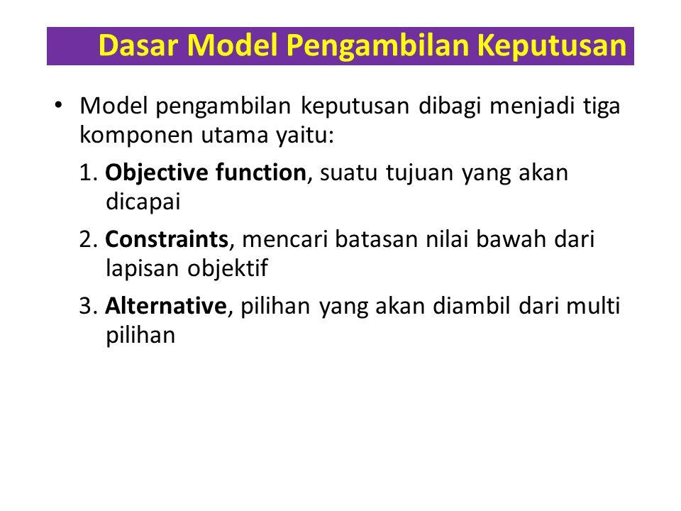 Dasar Model Pengambilan Keputusan