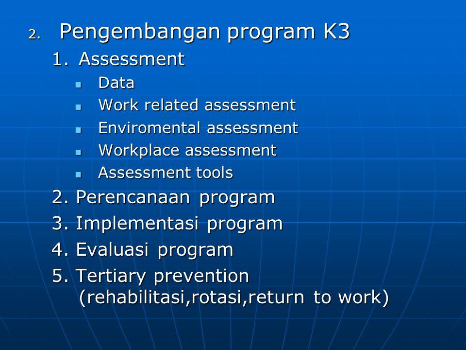 Pengembangan program K3