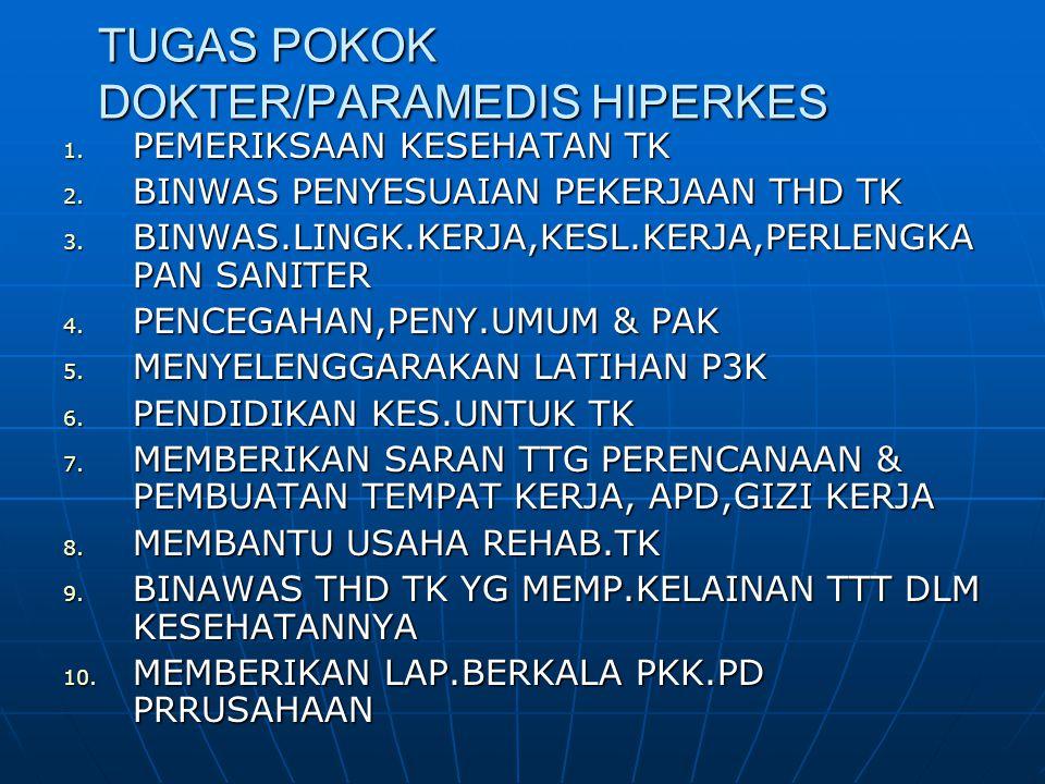 TUGAS POKOK DOKTER/PARAMEDIS HIPERKES