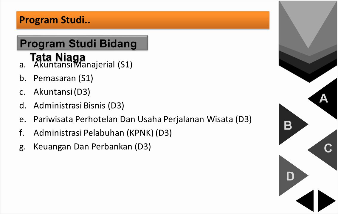 A B C D Program Studi.. Program Studi Bidang Tata Niaga