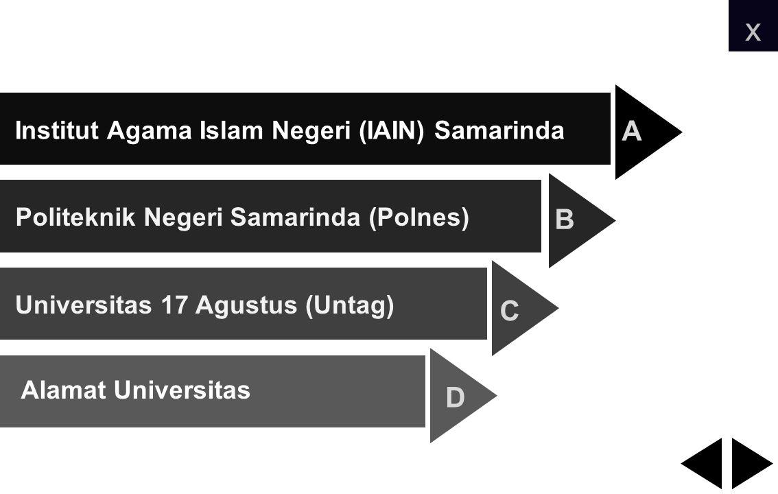 x A B C D Institut Agama Islam Negeri (IAIN) Samarinda