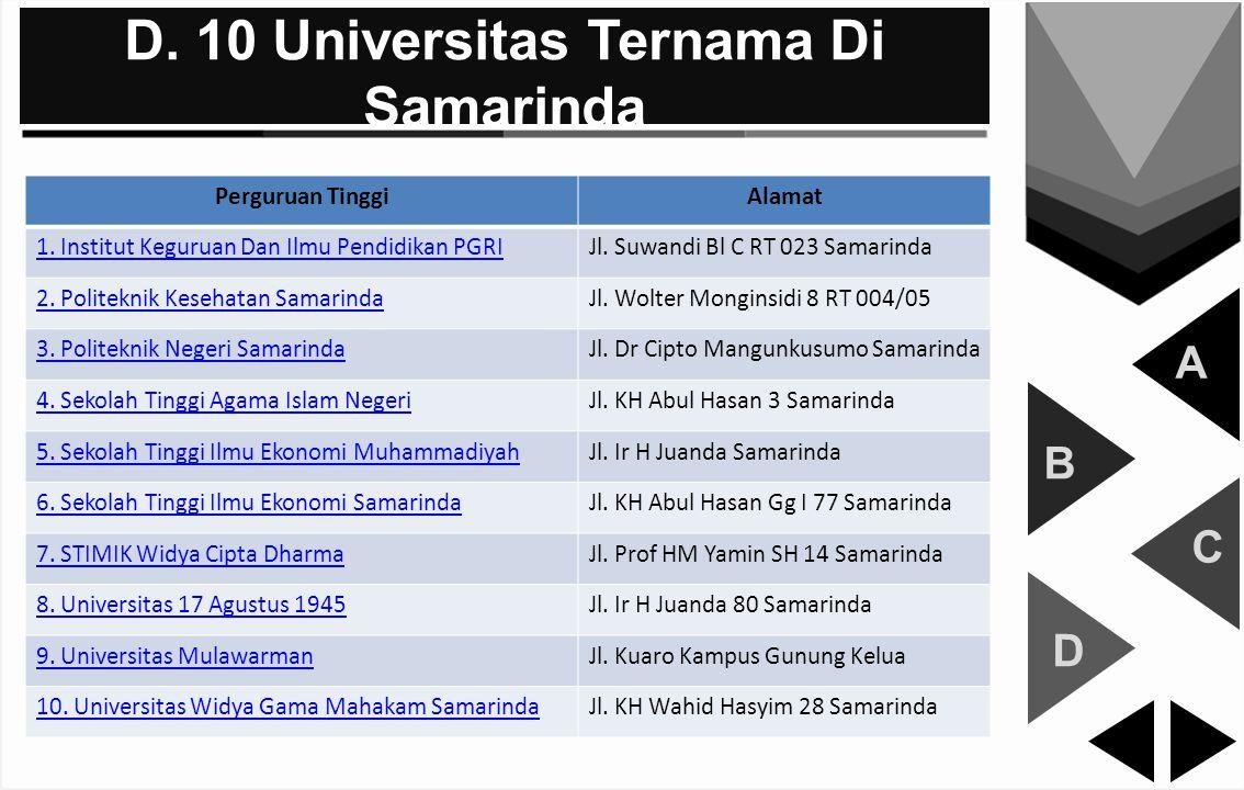 D. 10 Universitas Ternama Di Samarinda