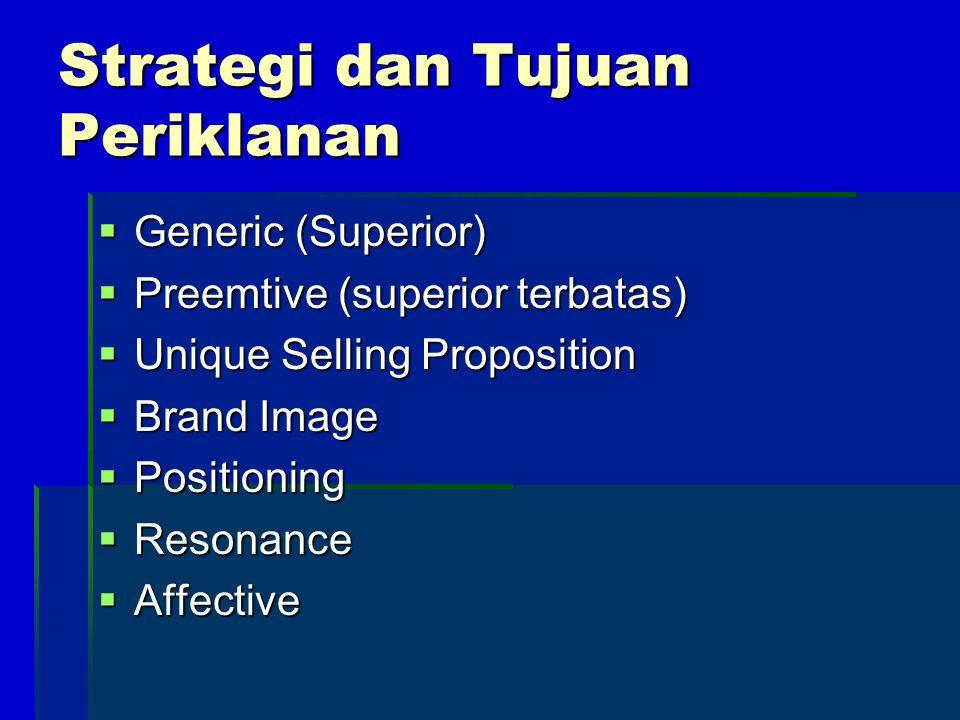 Strategi dan Tujuan Periklanan