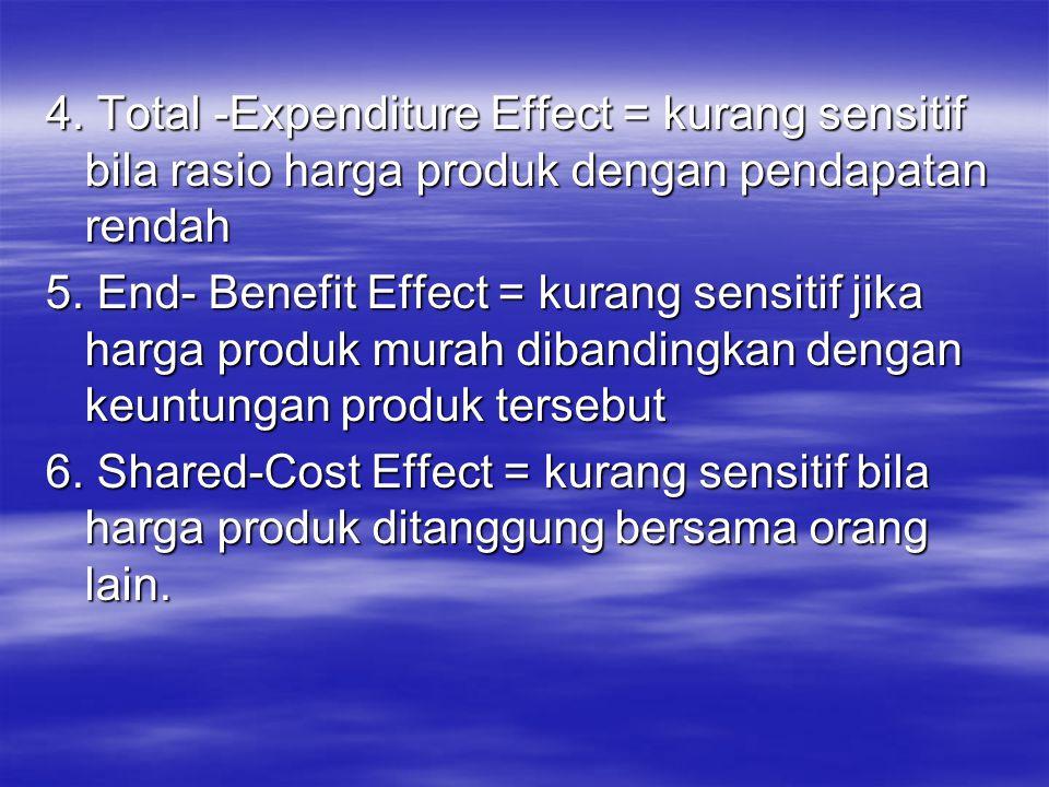 4. Total -Expenditure Effect = kurang sensitif bila rasio harga produk dengan pendapatan rendah 5.