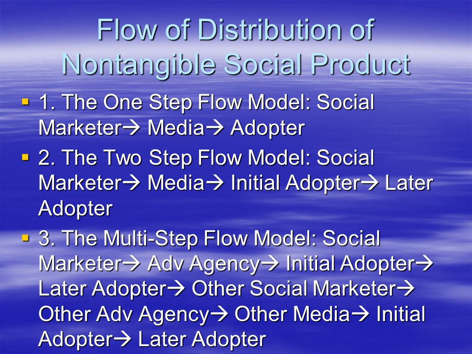 Flow of Distribution of Nontangible Social Product