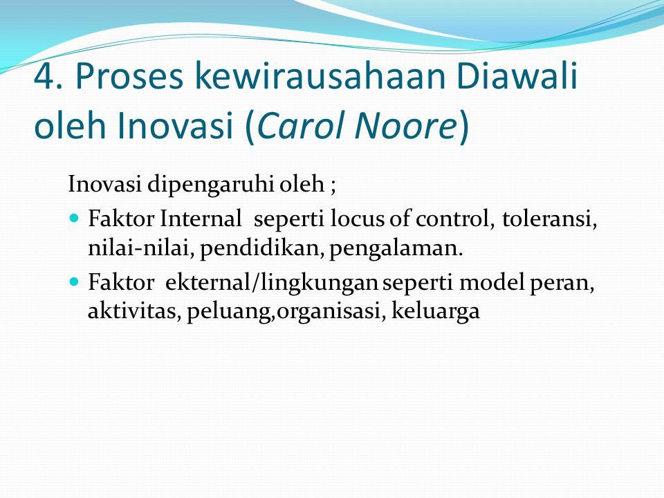 4. Proses kewirausahaan Diawali oleh Inovasi (Carol Noore)