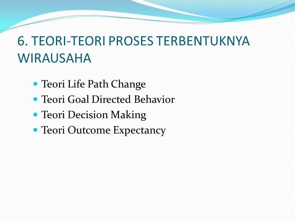 6. TEORI-TEORI PROSES TERBENTUKNYA WIRAUSAHA