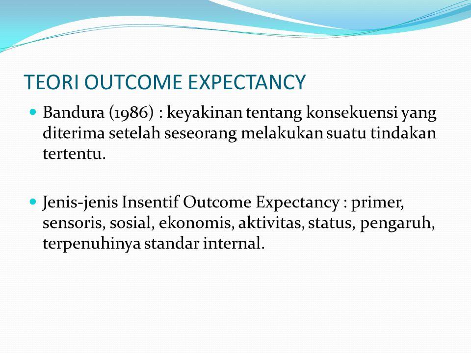 TEORI OUTCOME EXPECTANCY