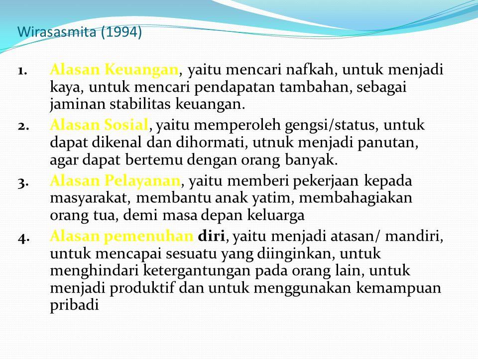 Wirasasmita (1994) Alasan Keuangan, yaitu mencari nafkah, untuk menjadi kaya, untuk mencari pendapatan tambahan, sebagai jaminan stabilitas keuangan.
