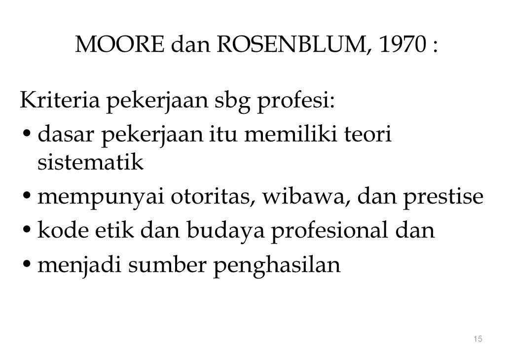 MOORE dan ROSENBLUM, 1970 : Kriteria pekerjaan sbg profesi: dasar pekerjaan itu memiliki teori sistematik.