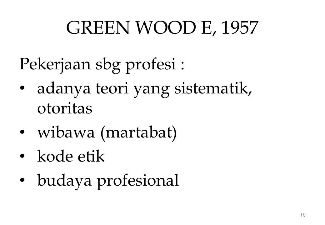 GREEN WOOD E, 1957 Pekerjaan sbg profesi :