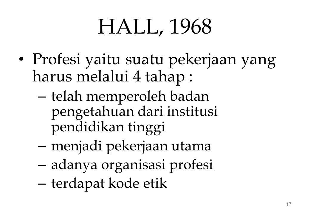 HALL, 1968 Profesi yaitu suatu pekerjaan yang harus melalui 4 tahap :