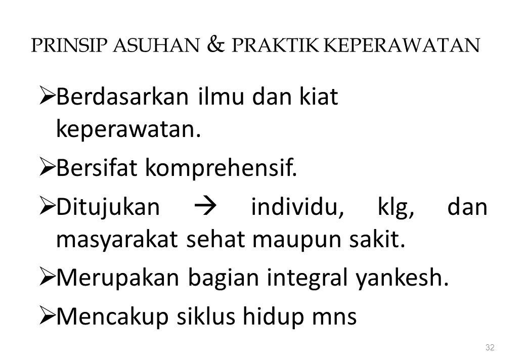 PRINSIP ASUHAN & PRAKTIK KEPERAWATAN