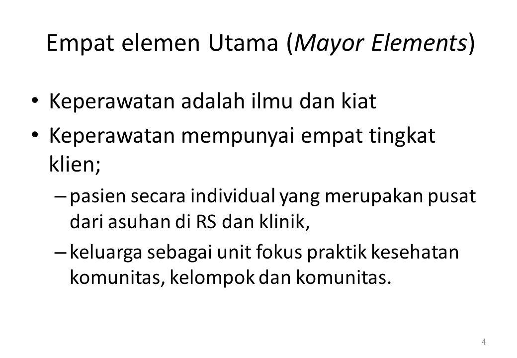 Empat elemen Utama (Mayor Elements)