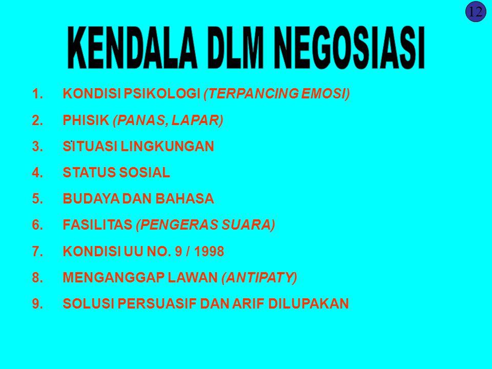 KENDALA DLM NEGOSIASI 12 . KONDISI PSIKOLOGI (TERPANCING EMOSI)