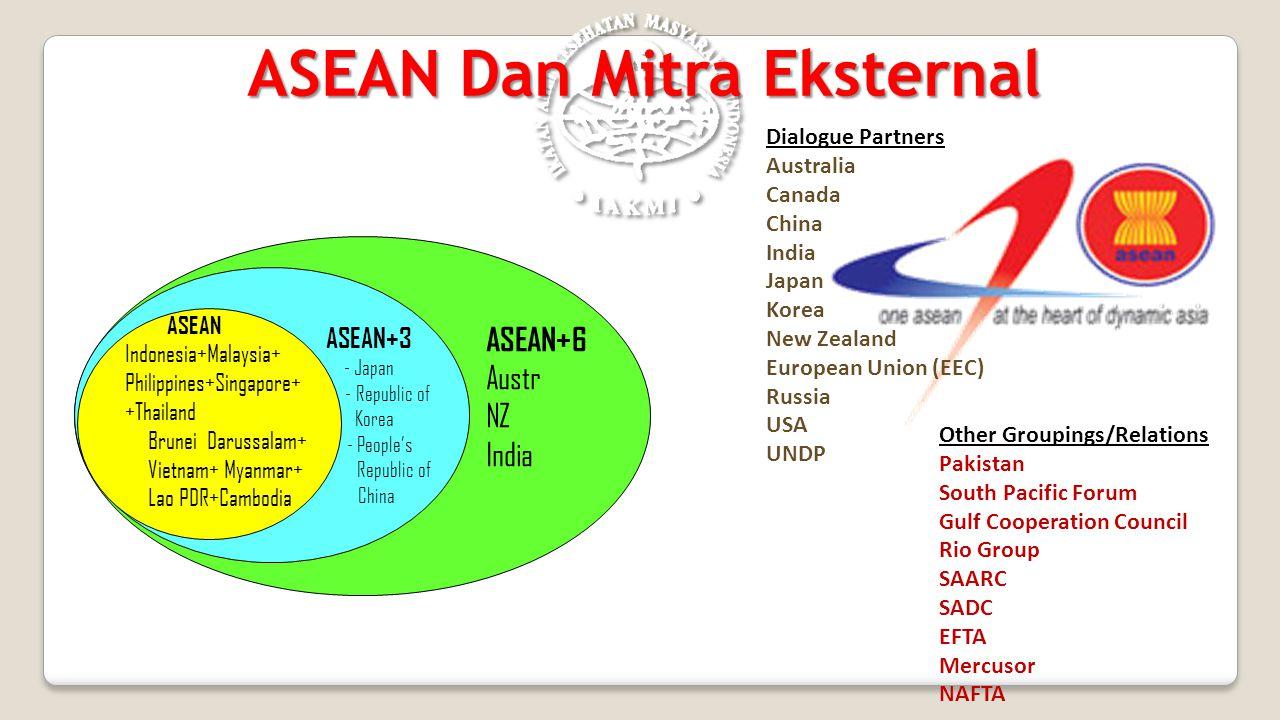 ASEAN Dan Mitra Eksternal