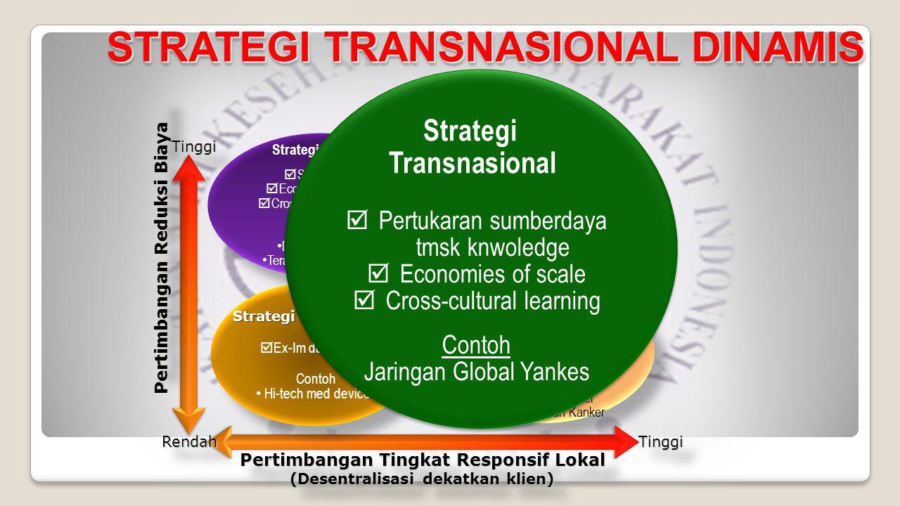 STRATEGI TRANSNASIONAL DINAMIS