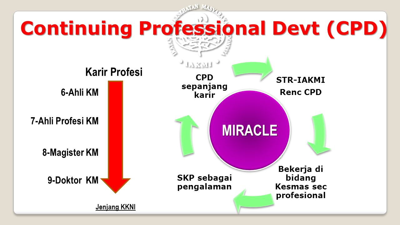 Continuing Professional Devt (CPD)
