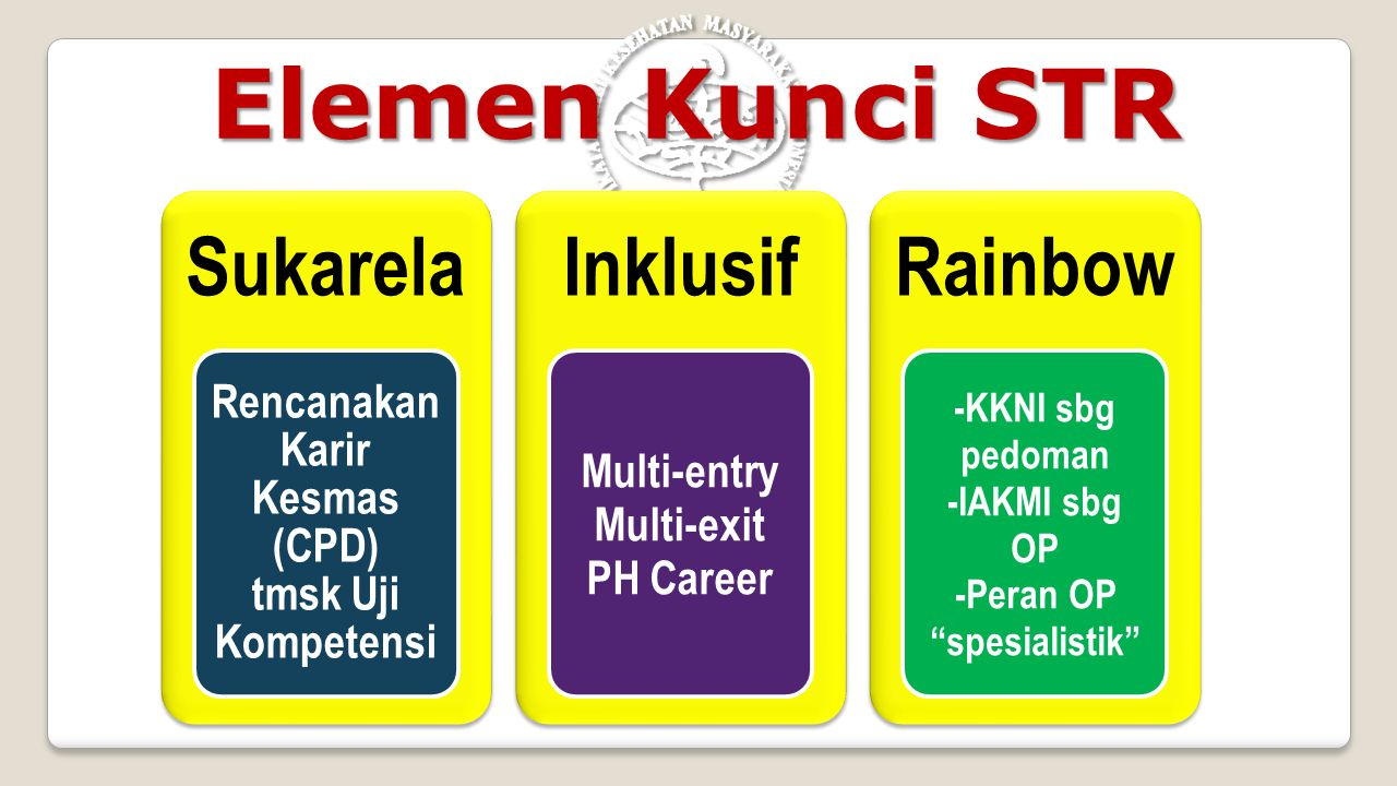 Elemen Kunci STR -KKNI sbg pedoman -IAKMI sbg OP