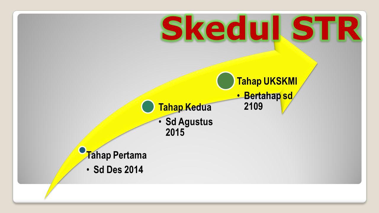 Skedul STR Tahap Pertama Sd Des 2014 Tahap Kedua Sd Agustus 2015