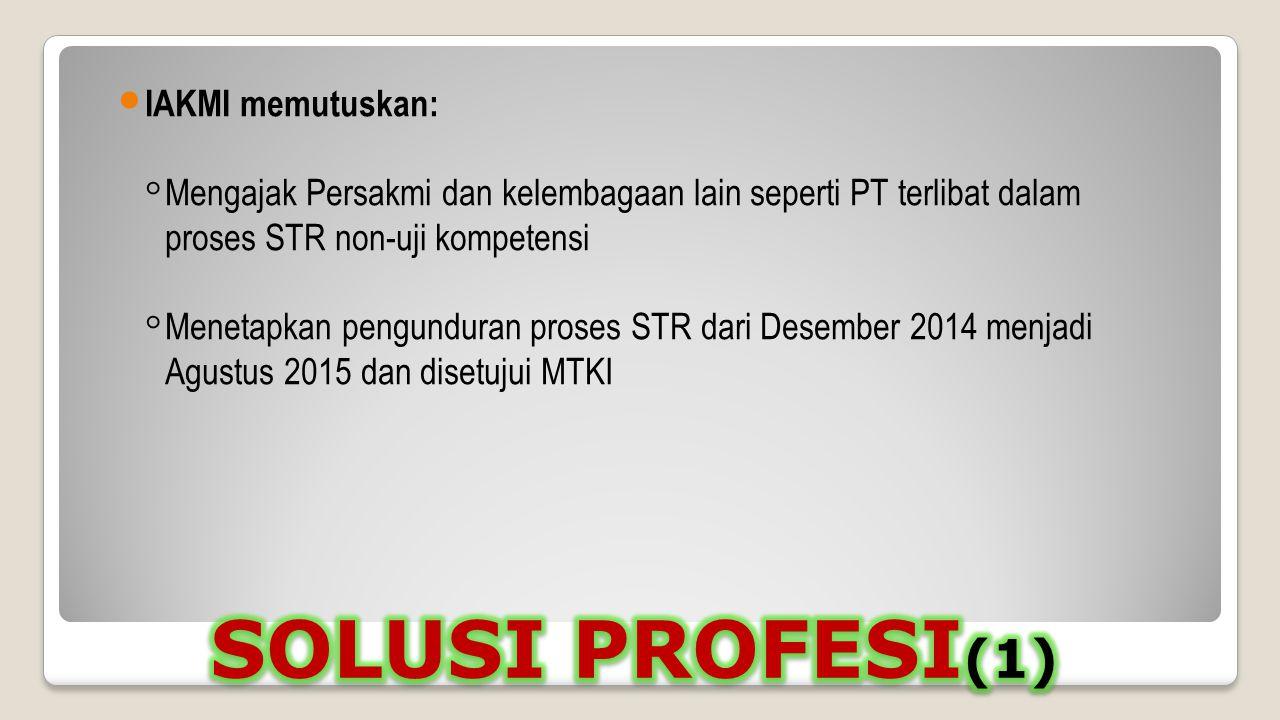 SOLUSI PROFESI(1) IAKMI memutuskan: