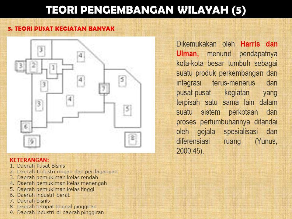 TEORI PENGEMBANGAN WILAYAH (5)