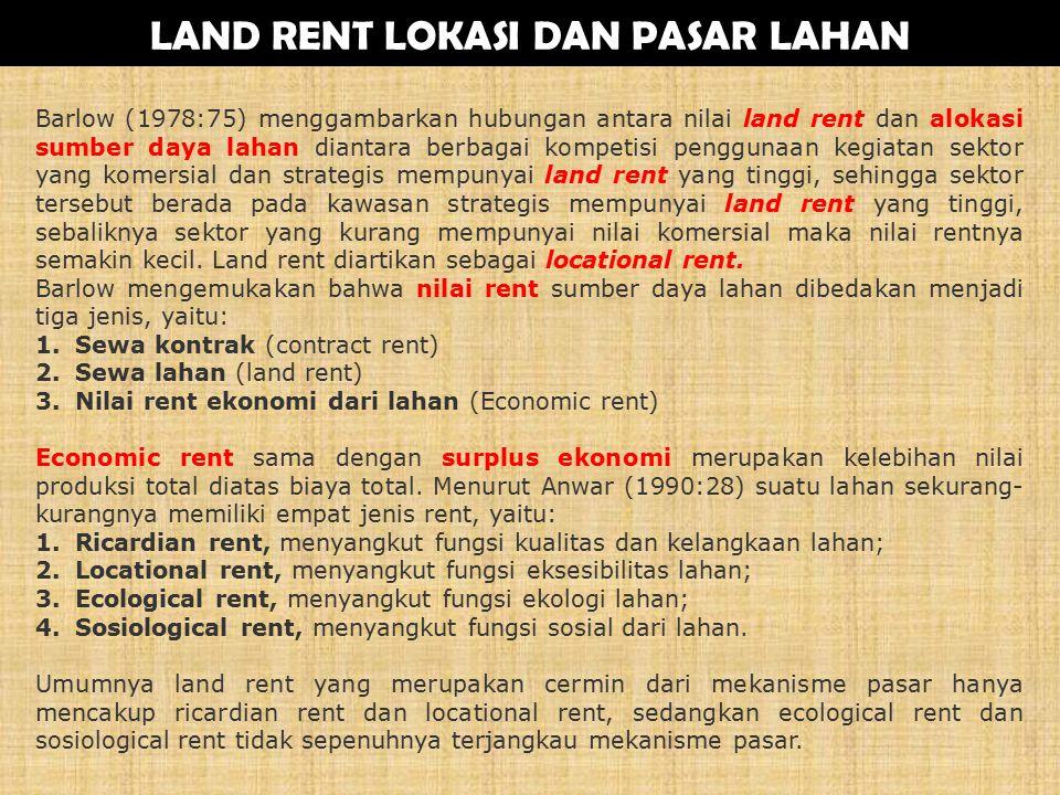 LAND RENT LOKASI DAN PASAR LAHAN