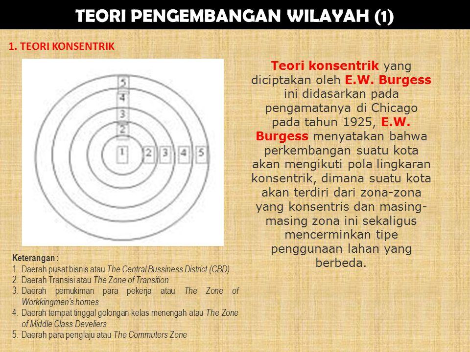TEORI PENGEMBANGAN WILAYAH (1)