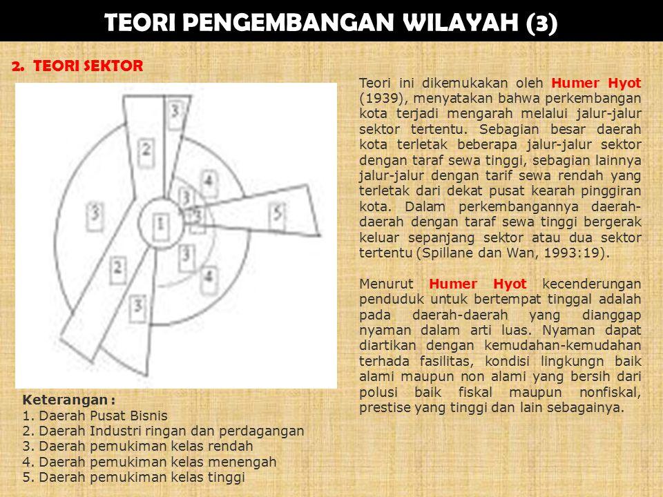 TEORI PENGEMBANGAN WILAYAH (3)