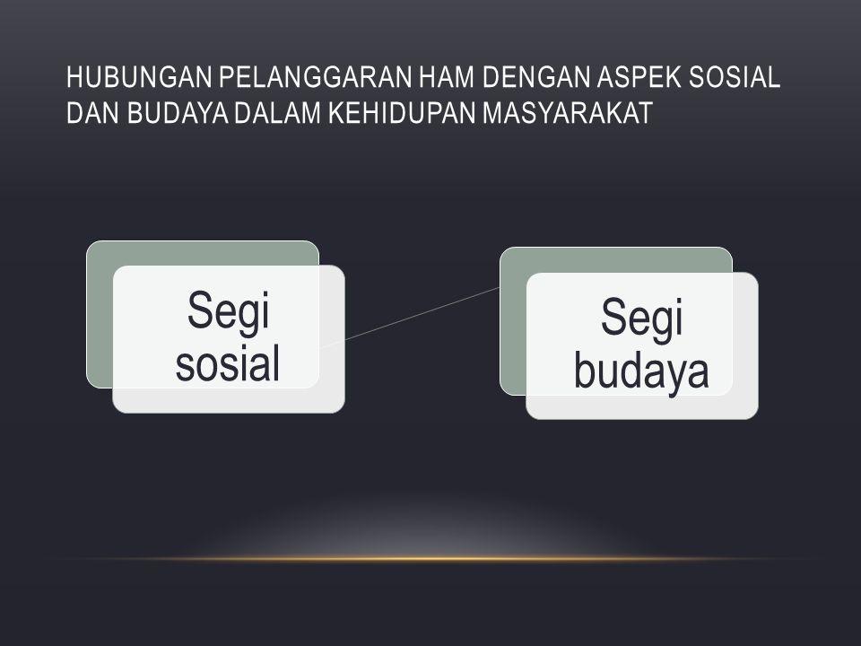 Segi sosial Segi budaya