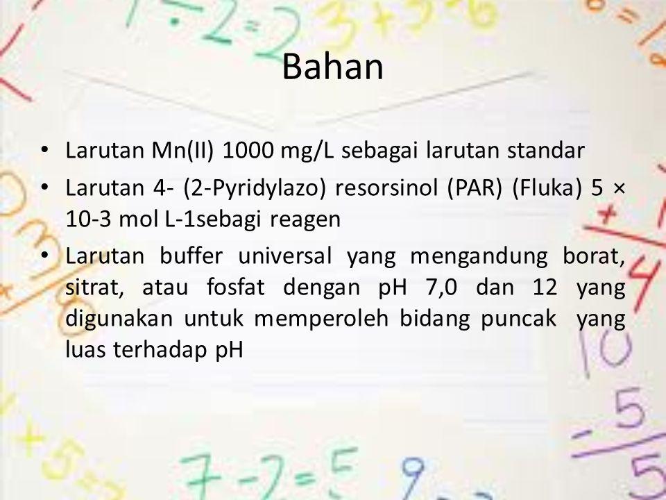 Bahan Larutan Mn(II) 1000 mg/L sebagai larutan standar