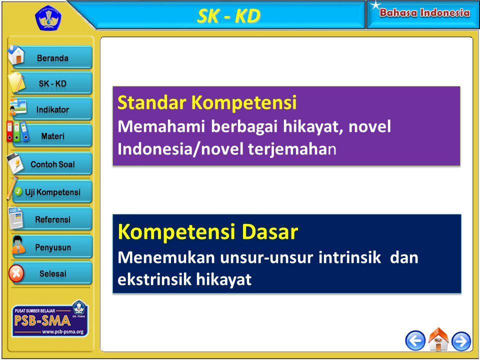 Kompetensi Dasar SK - KD Standar Kompetensi